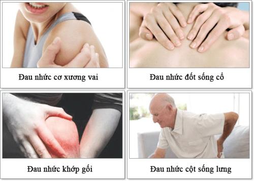 Thuốc Glucosamine có điều trị xương khớp không?