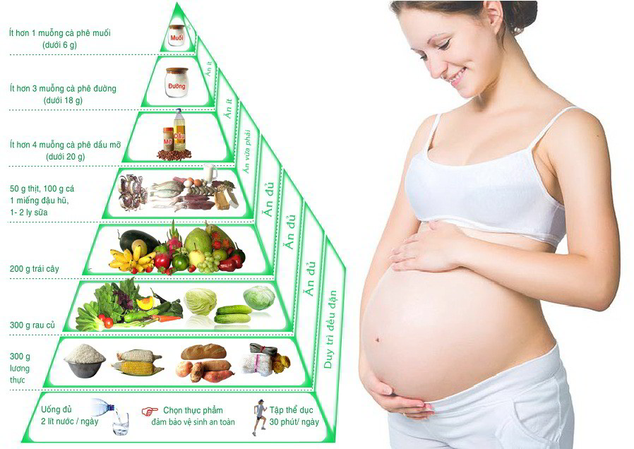 Tổng hợp các loại vitamin bổ sung cho bà bầu tốt nhất